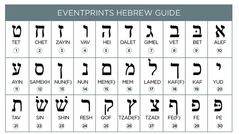 Hebrew customization